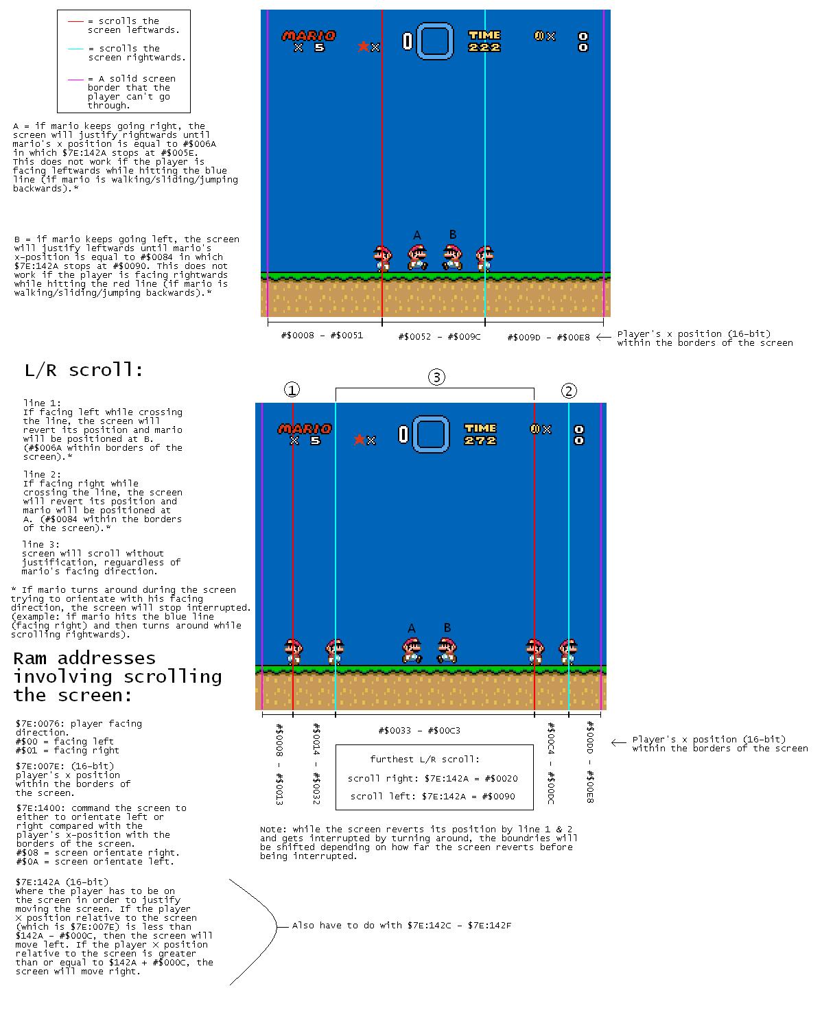 Helpful Diagrams - SMW Data Repository - SMW Central